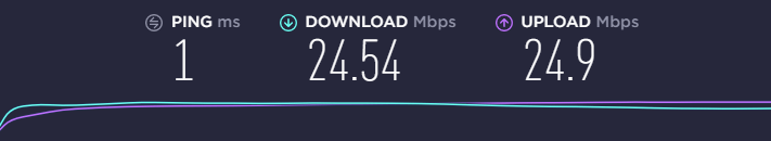 internet-speeds-sin-setupvpn-connected-on-25mbps-connection