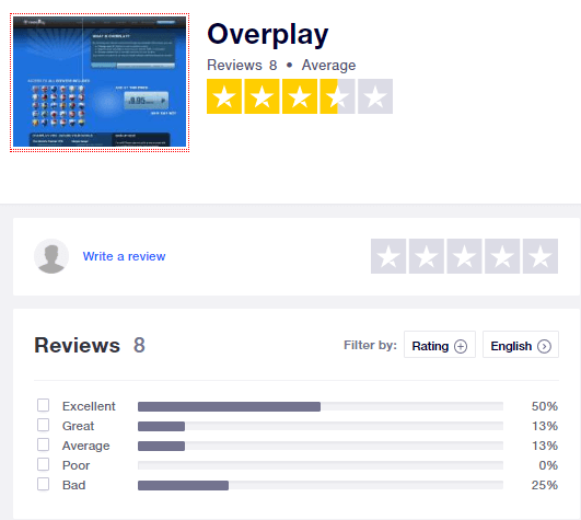 overplay-trustpilot-rating-and-user-reviews