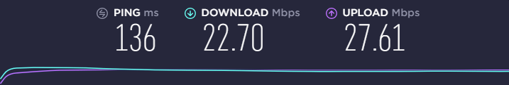 speed-test-result-on-Mullvad-VPN-UK-server