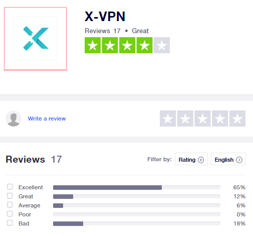 "x-vpn-trustpilot-rating ""width =""505 ""height =""470 ""srcset =""https://144839-418331-2-raikfcquaxqncofqfm.stackpathdns.com/wp-content/uploads/2019/08/x-vpn -trustpilot-rating.png 505w, https://144839-418331-2-raikfcquaxqncofqfm.stackpathdns.com/wp-content/uploads/2019/08/x-vpn-trustpilot-rating-300x279.png 300w ""크기 ="" (최대 폭 : 505px) 100vw, 505px"