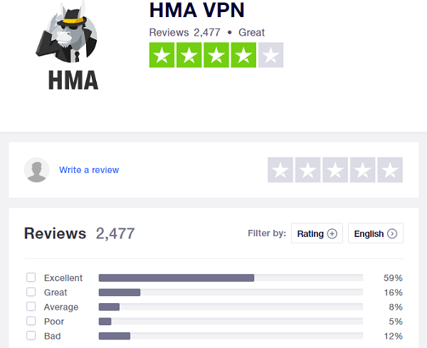 HMA-trustpilot-rating-and-user-reviews