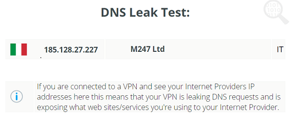 Private-Tunnel-VPN-DNS-Leak-Test