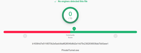 Private-Tunnel-VPN-Virus-Test