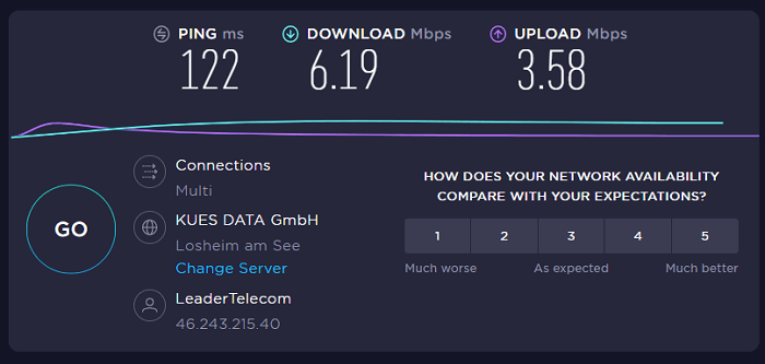 HideIPVPN Speed Test Result