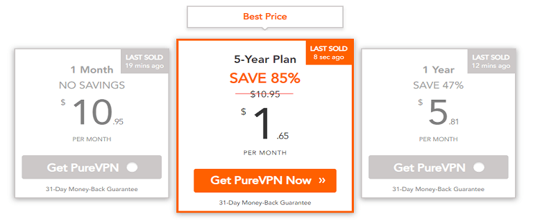 pricing plans of purevpn