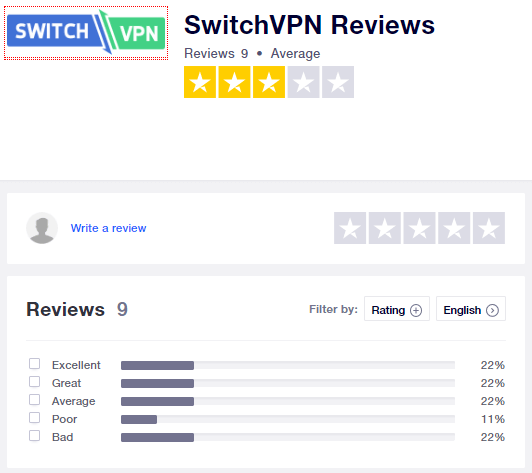 "switchvpn-trustpilot-rating ""width ="" 532 ""height ="" 473 ""srcset ="" https://144839-418331-2-raikfcquaxqncofqfm.stackpathdns.com/wp-content/uploads/2019/09/switchvpn-trustpilot-rating .png 532w, https://144839-418331-2-raikfcquaxqncofqfm.stackpathdns.com/wp-content/uploads/2019/09/switchvpn-trustpilot-rating-300x267.png 300w ""size ="" (largeur maximale: 532px) 100vw, 532px ""/></noscript></p> <h3>Service client</h3> <p>Au support <strong><span style="