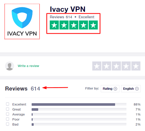 Ivacy-trustpilot-rating