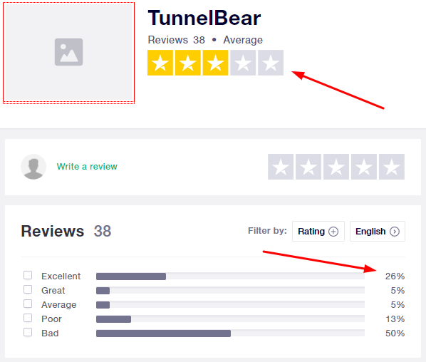 tunnelbear-trust-pilot-reviews