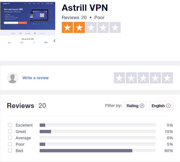 Astrill VPN Trustpilot Rating