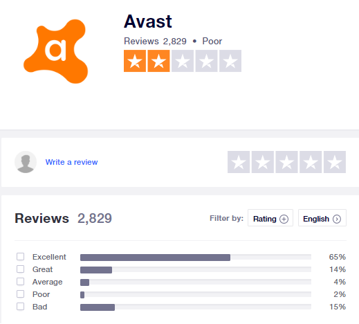 avast-secureline-vpn-trustpilot-rating