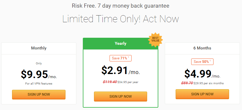 private-internet-access-website-free-trial-7-days