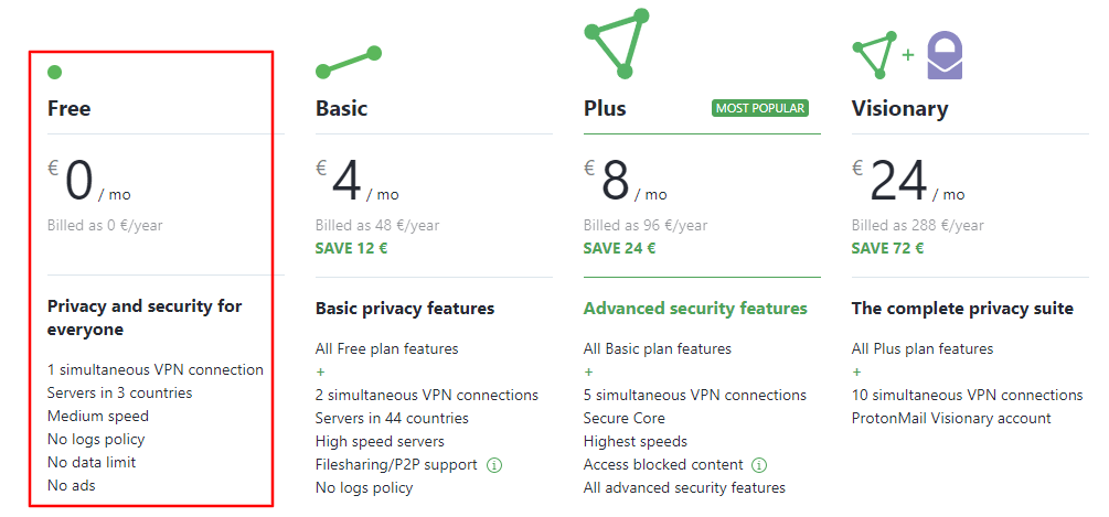 proton-vpn-subscription-plans