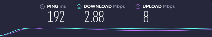 zenvpn speed test result on uk server