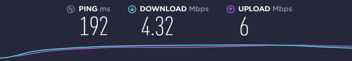 zenvpn speed test result on us server