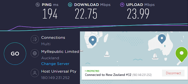 NordVPN Speed Test Result on New Zealand Server
