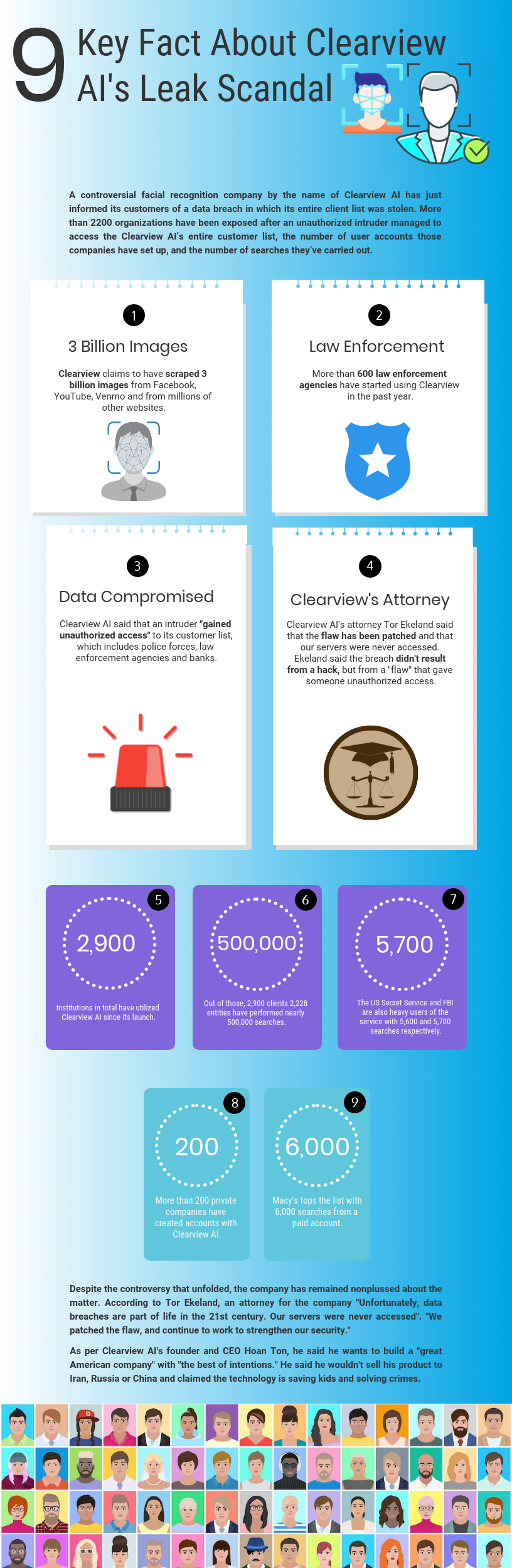 clearview-ai-infographics