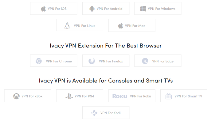 Ivacy-vpn-app-compatibility