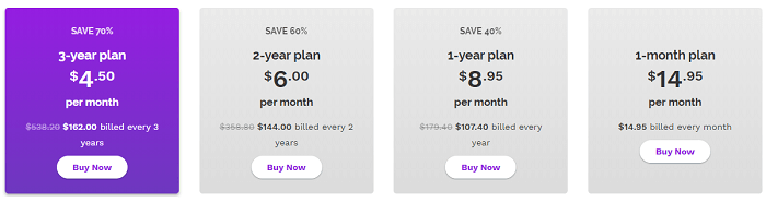 Speedify Pricing Plan for Families