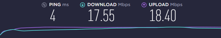 speedtest-result-without-hola-vpn-2020