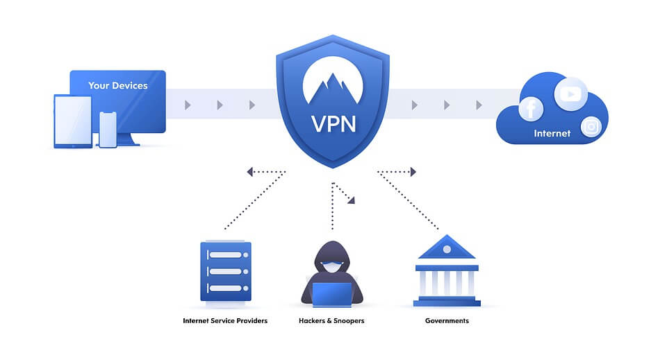 nordvpn-free-trial-features
