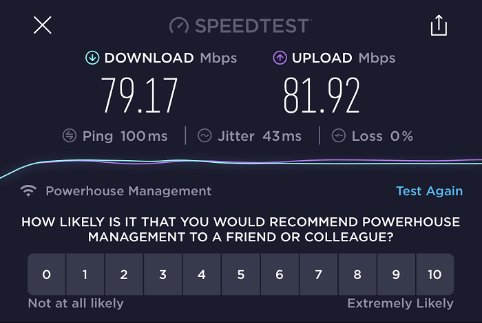 VyprVPN-speed-test-Malaysia