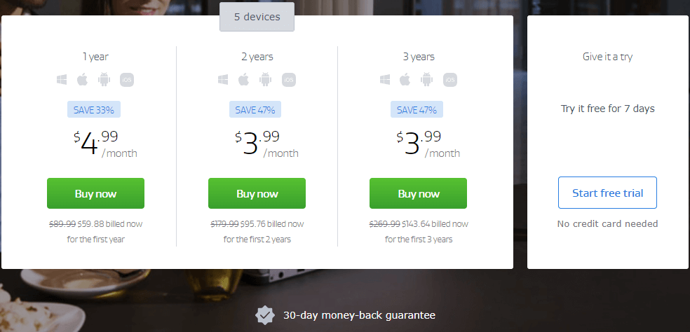 AVG Secure pricing