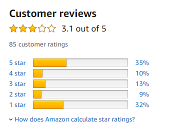 CactusVPN Amazon rating