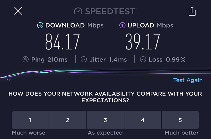 expressvpn-speed-test-result-canada-server