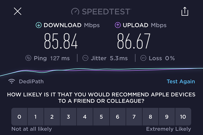 expressvpn-speed-test-result-netherlands-server