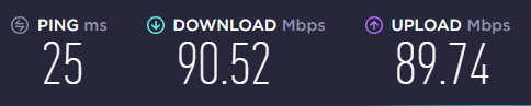 hotspot-shield-speedtest